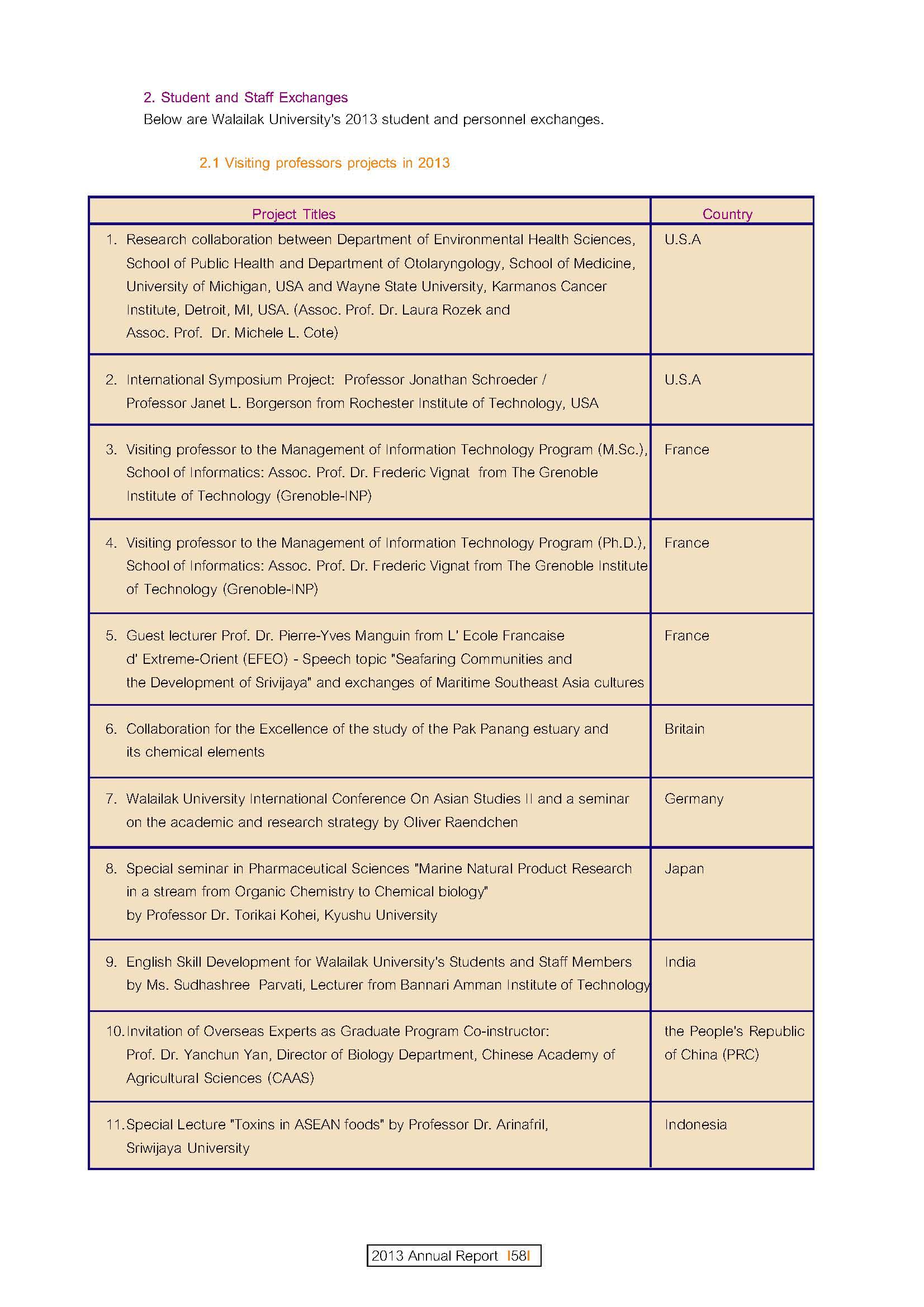 รายงานประจำปี2013ภาษาอังกฤษ_Page_58