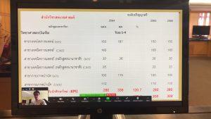 ส่วนแผนงานและยุทธศาสตร์ จัดประชุมติดตามผลการดำเนินงานประจำปีงบประมาณ พ.ศ.2564 ครั้งที่ 2 ในระหว่างวันที่ 16-18 สิงหาคม 2564 ณ ห้องประชุมโมคลาน อาคารบริหาร มหาวิทยาลัยวลัยลักษณ์ และการประชุมออนไลน์ผ่านระบบ ZOOM